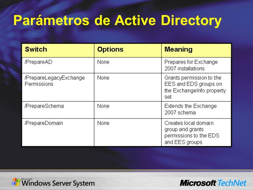 Parámetros de Active Directory