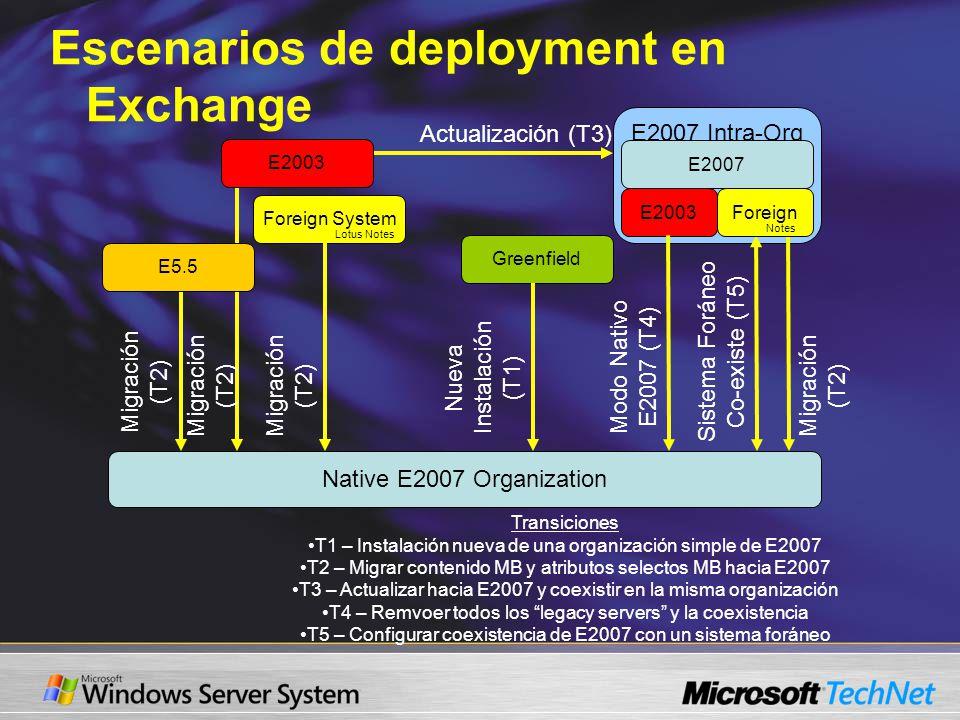 Escenarios de deployment en Exchange Greenfield Native E2007 Organization Nueva Instalación (T1) Foreign System Actualización (T3) Migración (T2) Sistema Foráneo Co-existe (T5) E2003 E2007 Intra-Org Coexistence Lotus Notes Migración (T2) Modo Nativo E2007 (T4) E2007 Foreign Notes Migración (T2) E5.5 Transiciones T1 – Instalación nueva de una organización simple de E2007 T2 – Migrar contenido MB y atributos selectos MB hacia E2007 T3 – Actualizar hacia E2007 y coexistir en la misma organización T4 – Remvoer todos los legacy servers y la coexistencia T5 – Configurar coexistencia de E2007 con un sistema foráneo