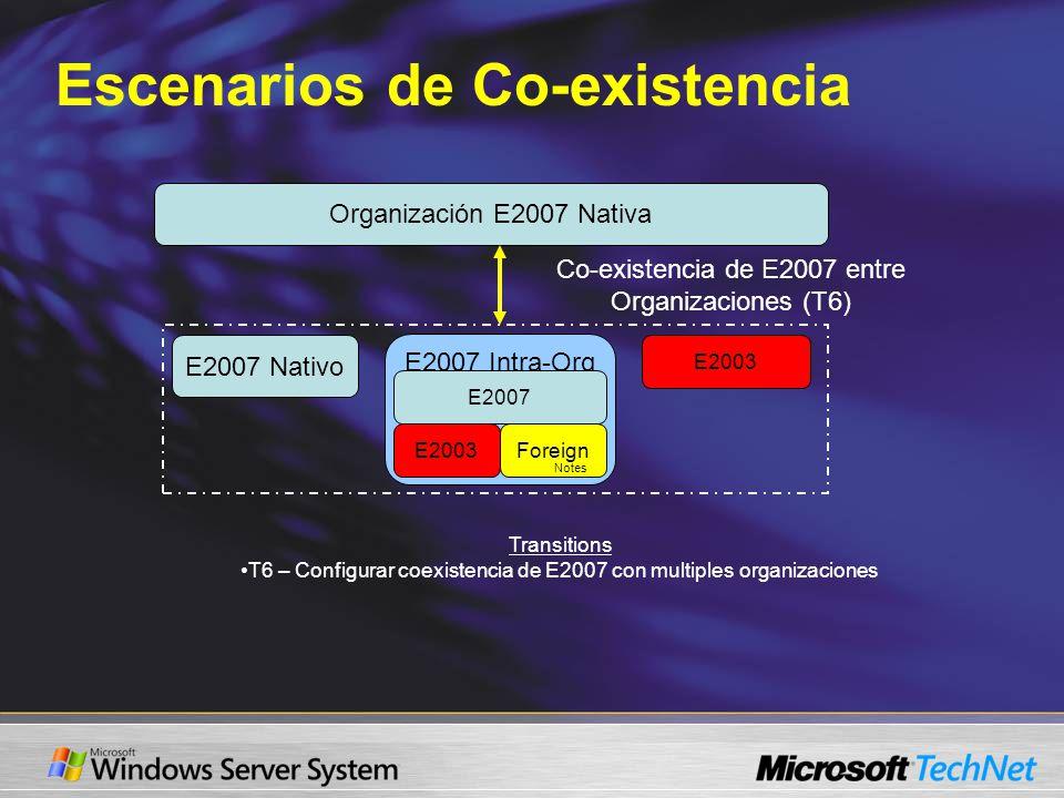 Escenarios de Co-existencia Organización E2007 Nativa E2007 Nativo E2003 E2007 Intra-Org Coexistence E2007 E2003 Co-existencia de E2007 entre Organizaciones (T6) Foreign Notes Transitions T6 – Configurar coexistencia de E2007 con multiples organizaciones