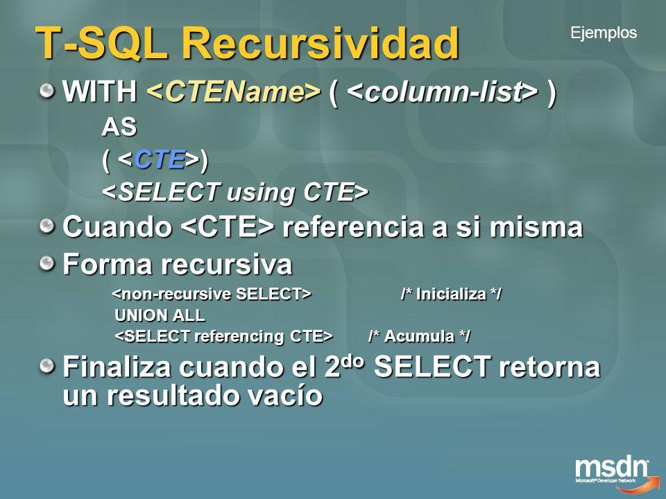 T-SQL Pivot Joins Mostrar filas como columnas Las columnas son fijas Las columnas son fijas MakeYearSales Honda19902000 Acura1990500 Honda19913000 Acura1991600 SELECT * FROM T PIVOT(SUM(Sales) FOR Year IN ([1990], [1991])) t Make19901991Honda20003000 Acura500600 Ejemplos