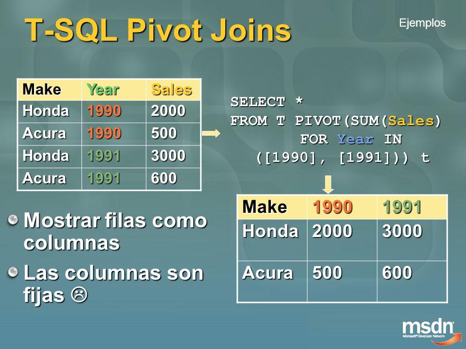 T-SQL Pivot Joins Mostrar filas como columnas Las columnas son fijas Las columnas son fijas MakeYearSales Honda19902000 Acura1990500 Honda19913000 Acu
