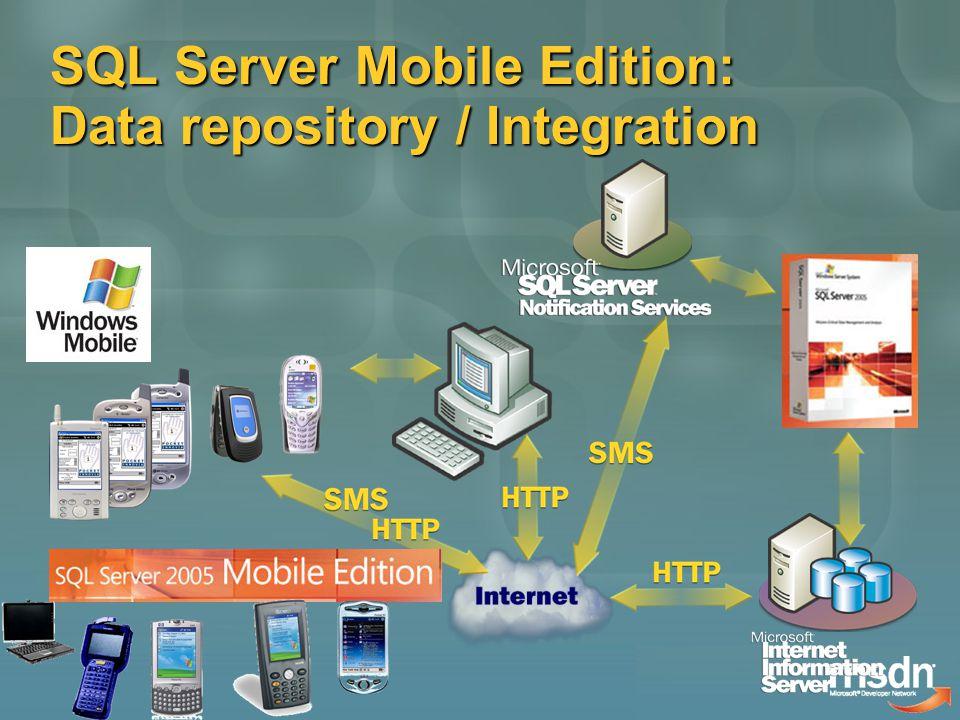 CLR /.NET CF SQL Mobile Arquitectura Client Agent: Replication andRDA OLEDB / Replication API IIS CLIENTSERVER Storage Engine / Repl Tracking Server Agent: Replication and Remote Data Access HTTP 802.11b/a/g, CDPD, GSM, CDMA, TDMA, etc.