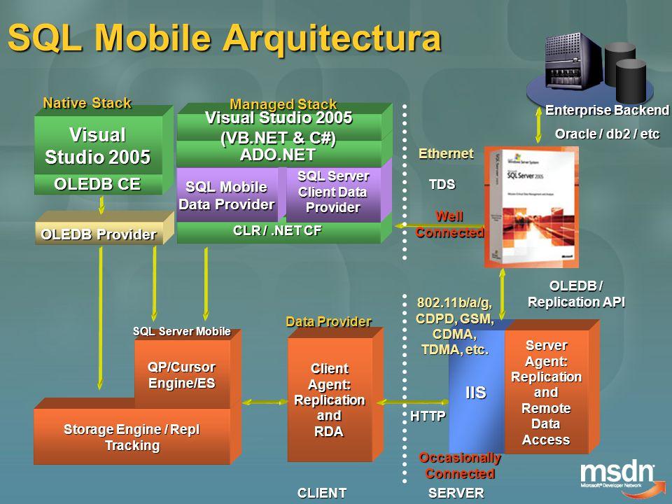 SQL Server Mobile Edition: New in 2005 (v3) Integración SQL 2005 Management Studio and Microsoft Visual Studio 2005 Multi-user support Reutilización automatica de paginas vacias ACID transactions New engine and query processor SqlCeResultSet for best performance Etc.