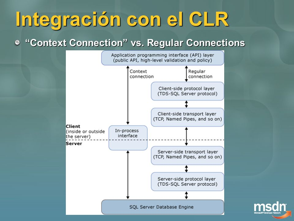 Integración con el CLR Context Connection vs. Regular Connections