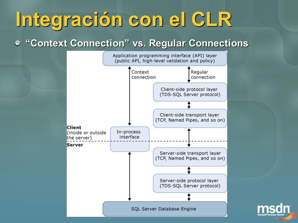 Integración con el CLR Clases especiales SqlContext Contexto de ejecución SqlPipe Vínculo con el cliente Envío de resultados: Send, ExecuteAndSend SqlTriggerContextSqlDataRecord Crear resultados personalizados Streaming: SendResultStart, SendResultRow, SendResultEnd