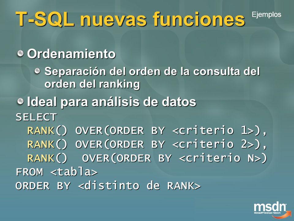 T-SQL nuevas funciones Ordenamiento Separación del orden de la consulta del orden del ranking Ideal para análisis de datos SELECT RANK() OVER(ORDER BY ), RANK() OVER(ORDER BY ) FROM FROM ORDER BY ORDER BY Ejemplos