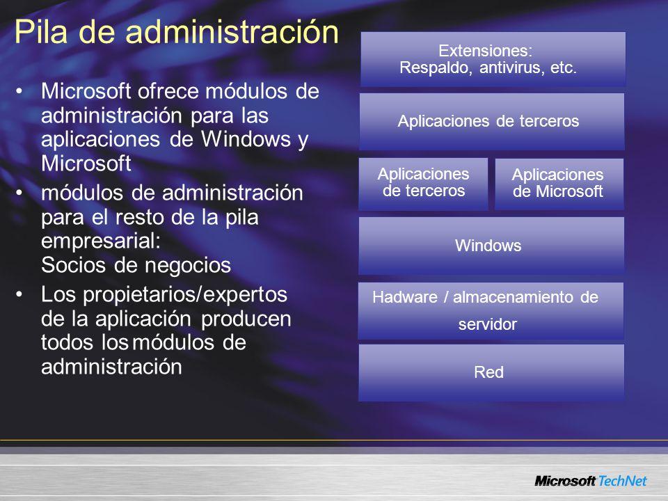 Pila de administración Microsoft ofrece módulos de administración para las aplicaciones de Windows y Microsoft módulos de administración para el resto de la pila empresarial: Socios de negocios Los propietarios/expertos de la aplicación producen todos los módulos de administración Windows Extensiones: Respaldo, antivirus, etc.