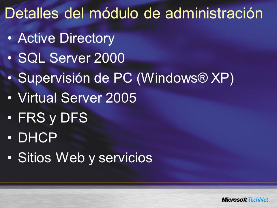 Detalles del módulo de administración Active Directory SQL Server 2000 Supervisión de PC (Windows® XP) Virtual Server 2005 FRS y DFS DHCP Sitios Web y servicios