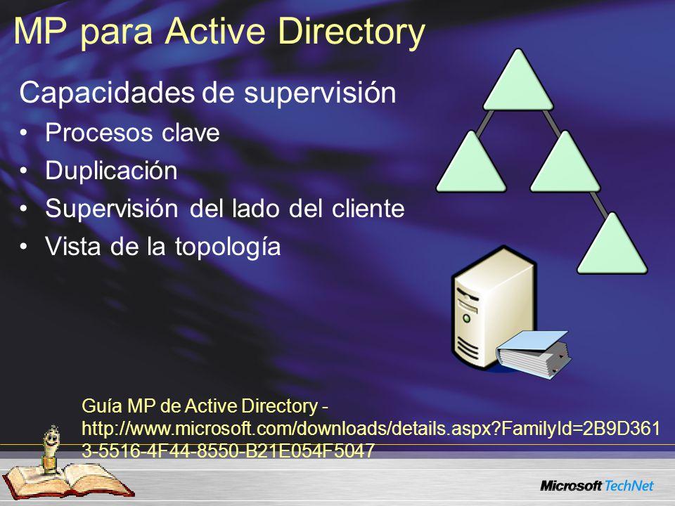 Capacidades de supervisión Procesos clave Duplicación Supervisión del lado del cliente Vista de la topología MP para Active Directory Guía MP de Active Directory - http://www.microsoft.com/downloads/details.aspx?FamilyId=2B9D361 3-5516-4F44-8550-B21E054F5047