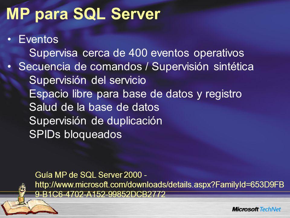 Eventos Supervisa cerca de 400 eventos operativos Secuencia de comandos / Supervisión sintética Supervisión del servicio Espacio libre para base de datos y registro Salud de la base de datos Supervisión de duplicación SPIDs bloqueados MP para SQL Server Guía MP de SQL Server 2000 - http://www.microsoft.com/downloads/details.aspx?FamilyId=653D9FB 9-B1C6-4702-A152-99852DCB2772