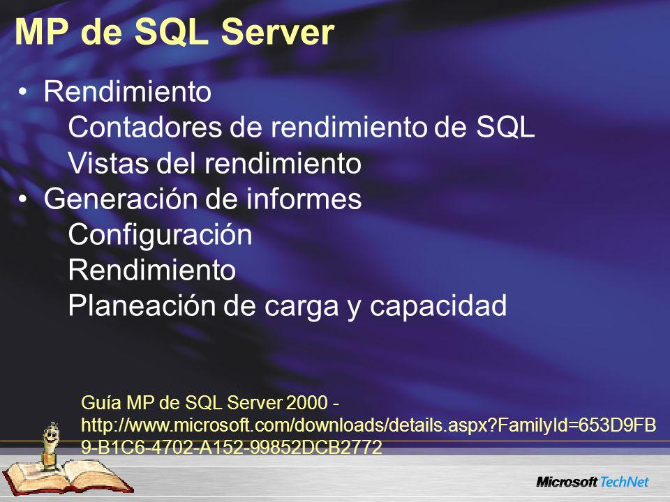 Rendimiento Contadores de rendimiento de SQL Vistas del rendimiento Generación de informes Configuración Rendimiento Planeación de carga y capacidad MP de SQL Server Guía MP de SQL Server 2000 - http://www.microsoft.com/downloads/details.aspx?FamilyId=653D9FB 9-B1C6-4702-A152-99852DCB2772