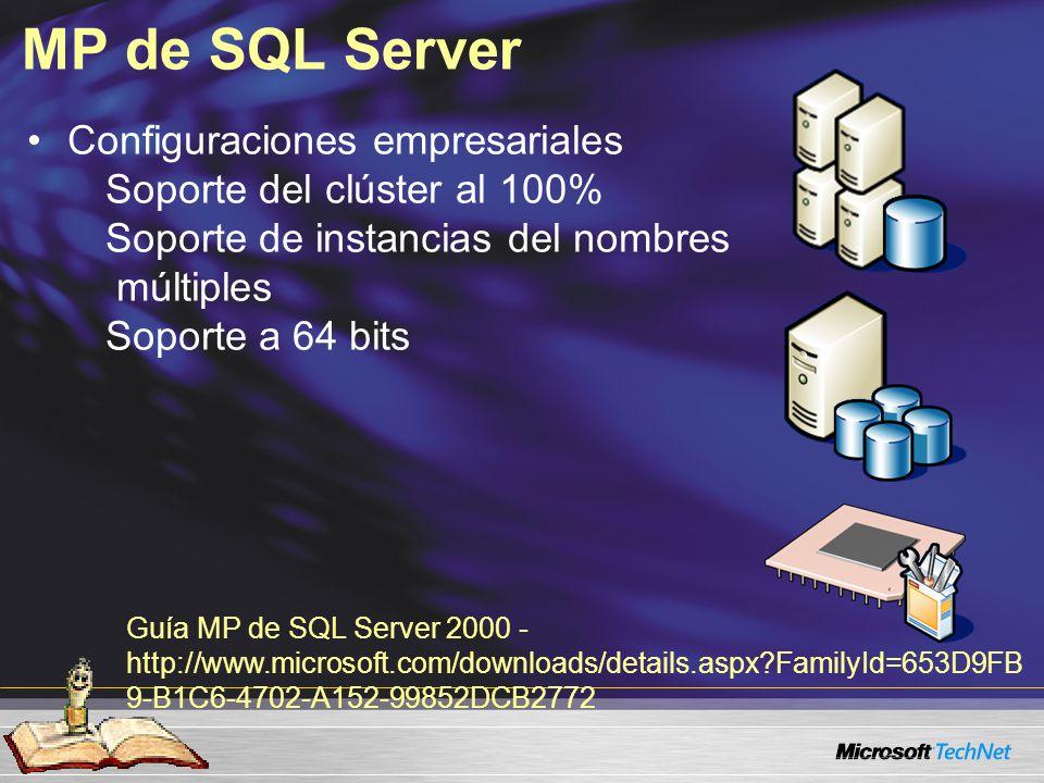 Configuraciones empresariales Soporte del clúster al 100% Soporte de instancias del nombres múltiples Soporte a 64 bits MP de SQL Server Guía MP de SQL Server 2000 - http://www.microsoft.com/downloads/details.aspx?FamilyId=653D9FB 9-B1C6-4702-A152-99852DCB2772