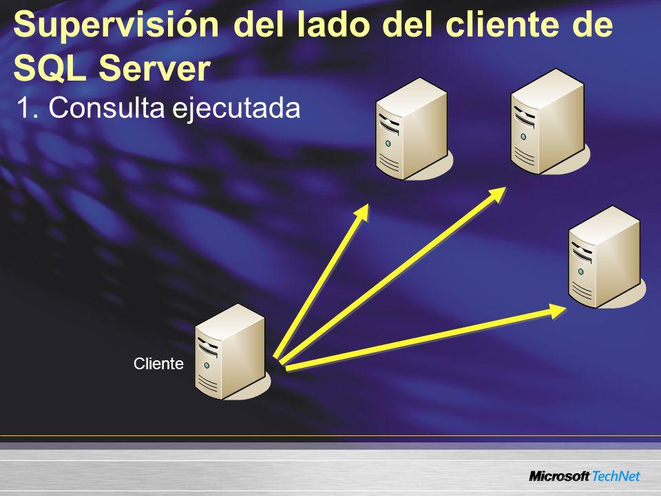 Supervisión del lado del cliente de SQL Server 1.Consulta ejecutada Cliente