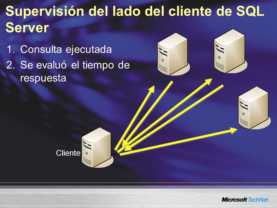 Supervisión del lado del cliente de SQL Server 1.Consulta ejecutada 2.Se evaluó el tiempo de respuesta Cliente