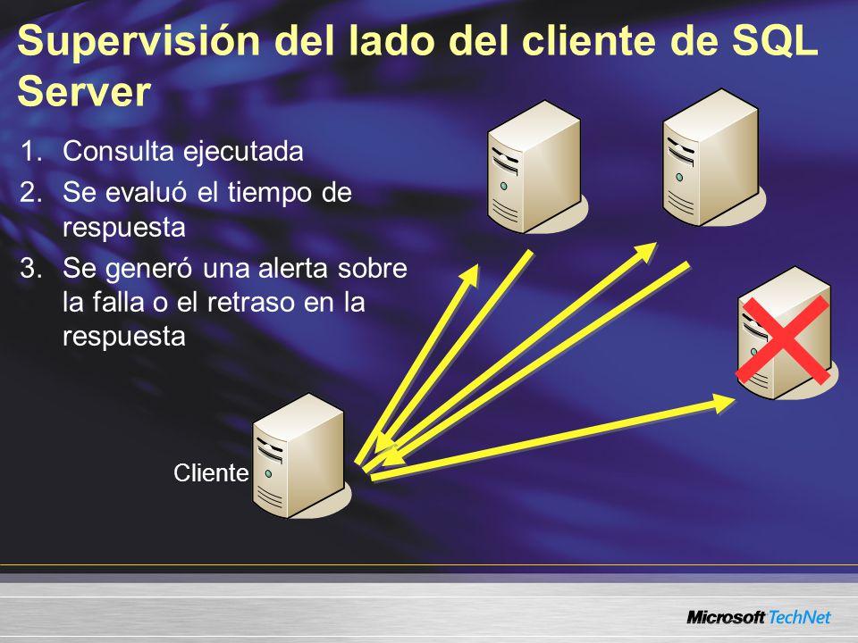 Supervisión del lado del cliente de SQL Server 1.Consulta ejecutada 2.Se evaluó el tiempo de respuesta 3.Se generó una alerta sobre la falla o el retraso en la respuesta Cliente