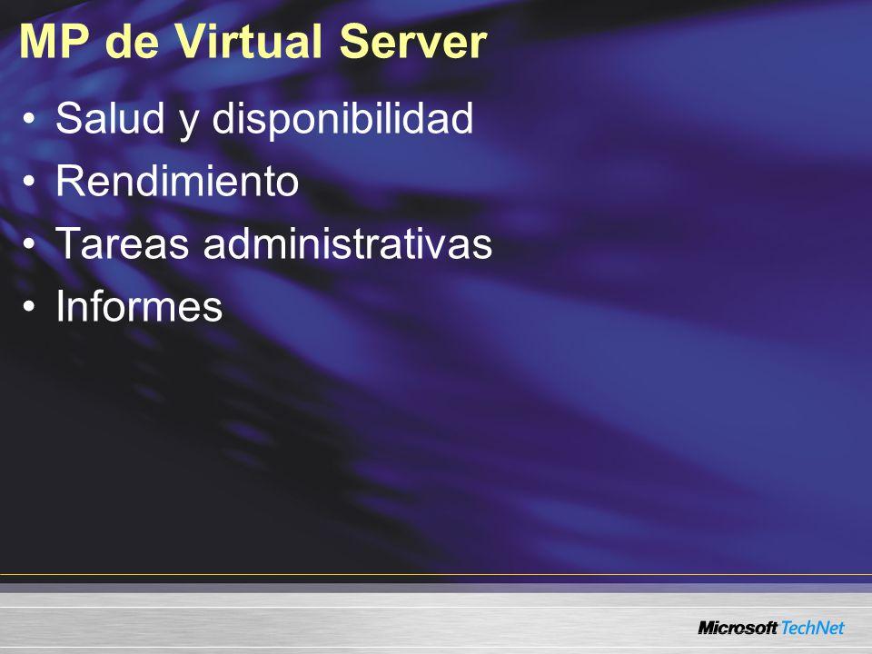 MP de Virtual Server Salud y disponibilidad Rendimiento Tareas administrativas Informes