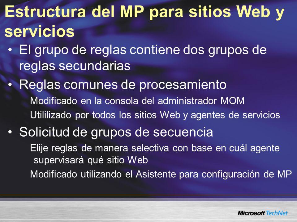 Estructura del MP para sitios Web y servicios El grupo de reglas contiene dos grupos de reglas secundarias Reglas comunes de procesamiento Modificado en la consola del administrador MOM Utililizado por todos los sitios Web y agentes de servicios Solicitud de grupos de secuencia Elije reglas de manera selectiva con base en cuál agente supervisará qué sitio Web Modificado utilizando el Asistente para configuración de MP