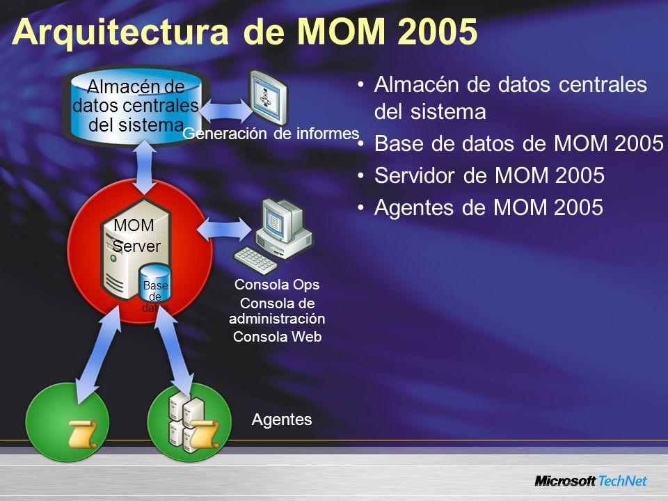 Agenda Presentación de la arquitectura de MOM 2005 Comprender los módulos de administración Obtener los módulos de administración Examinar el módulo de administración Actualizar los módulos de administración