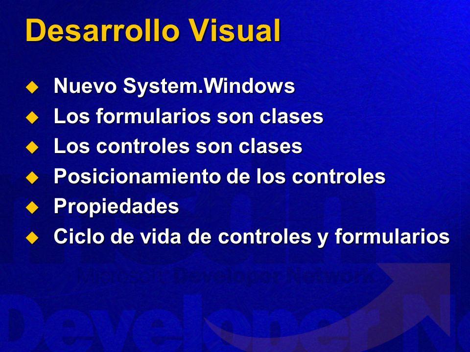 Desarrollo Visual Nuevo System.Windows Nuevo System.Windows Los formularios son clases Los formularios son clases Los controles son clases Los controles son clases Posicionamiento de los controles Posicionamiento de los controles Propiedades Propiedades Ciclo de vida de controles y formularios Ciclo de vida de controles y formularios