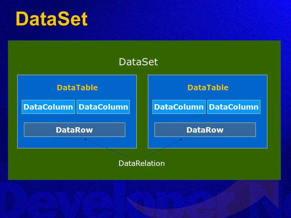 DataSet DataColumn DataRow DataSet DataTable DataColumn DataRow DataTable DataColumn DataRelation