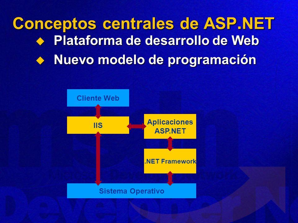 Conceptos centrales de ASP.