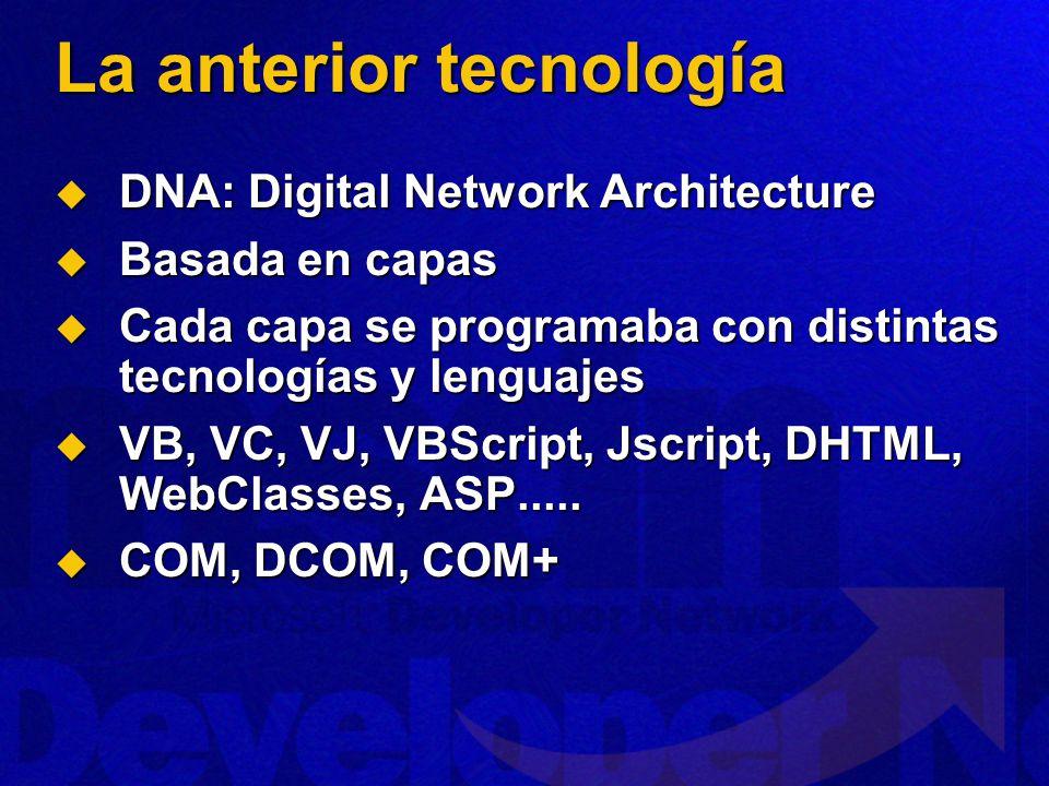 La anterior tecnología DNA: Digital Network Architecture DNA: Digital Network Architecture Basada en capas Basada en capas Cada capa se programaba con distintas tecnologías y lenguajes Cada capa se programaba con distintas tecnologías y lenguajes VB, VC, VJ, VBScript, Jscript, DHTML, WebClasses, ASP.....