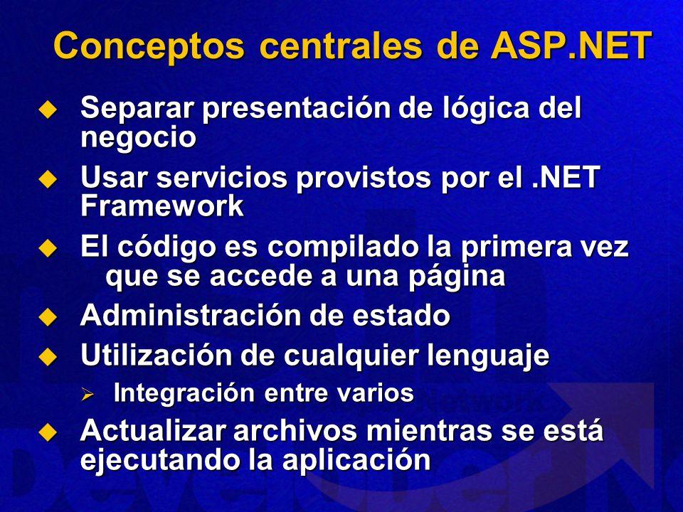 Conceptos centrales de ASP.NET Separar presentación de lógica del negocio Separar presentación de lógica del negocio Usar servicios provistos por el.N