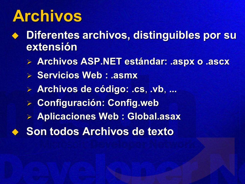 Archivos Diferentes archivos, distinguibles por su extensión Diferentes archivos, distinguibles por su extensión Archivos ASP.NET estándar:.aspx o.ascx Archivos ASP.NET estándar:.aspx o.ascx Servicios Web :.asmx Servicios Web :.asmx Archivos de código:.cs,.vb,...