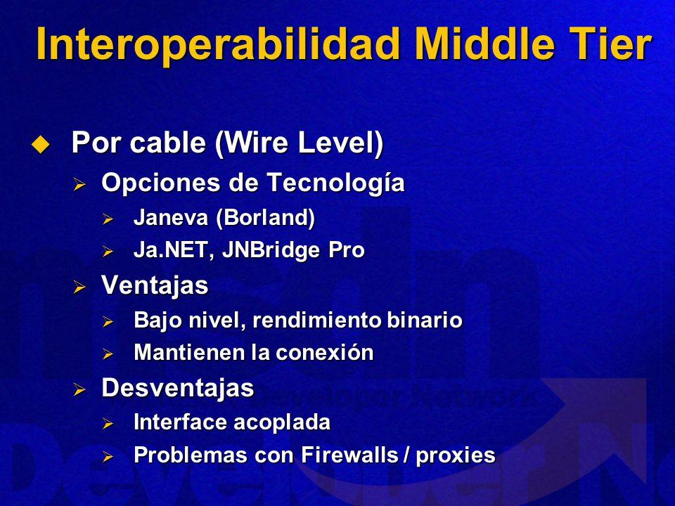 Interoperabilidad Middle Tier Por cable (Wire Level) Por cable (Wire Level) Opciones de Tecnología Opciones de Tecnología Janeva (Borland) Janeva (Borland) Ja.NET, JNBridge Pro Ja.NET, JNBridge Pro Ventajas Ventajas Bajo nivel, rendimiento binario Bajo nivel, rendimiento binario Mantienen la conexión Mantienen la conexión Desventajas Desventajas Interface acoplada Interface acoplada Problemas con Firewalls / proxies Problemas con Firewalls / proxies