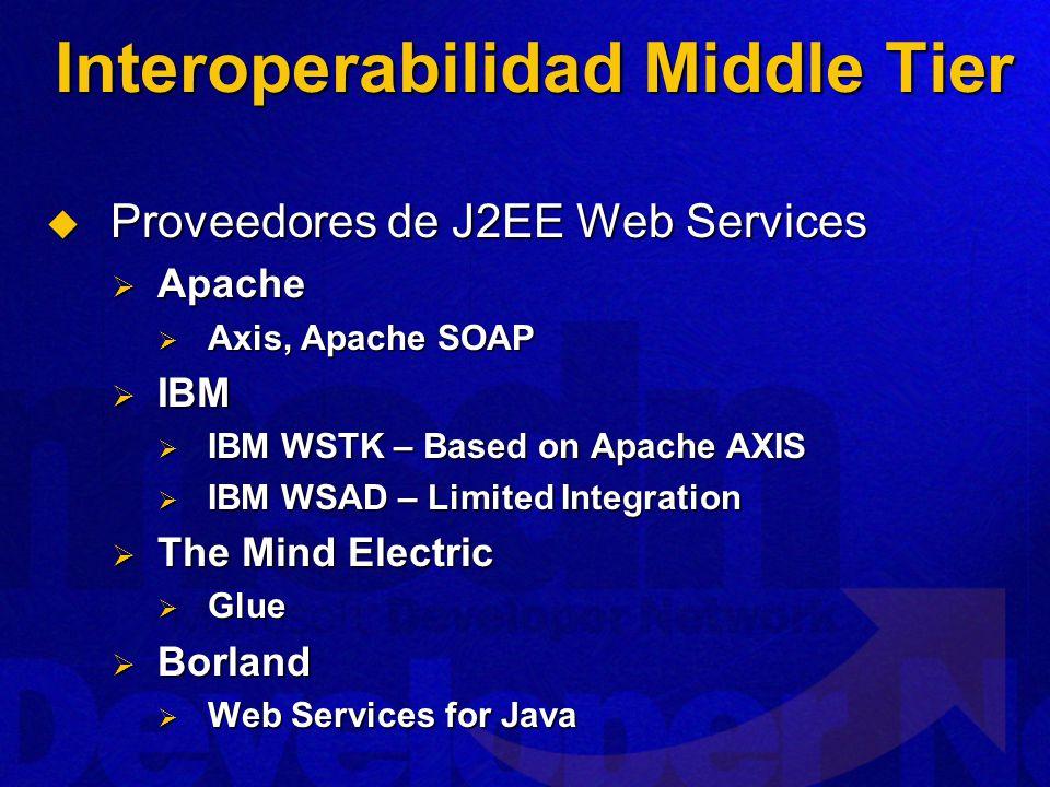 Interoperabilidad Middle Tier Proveedores de J2EE Web Services Proveedores de J2EE Web Services Apache Apache Axis, Apache SOAP Axis, Apache SOAP IBM