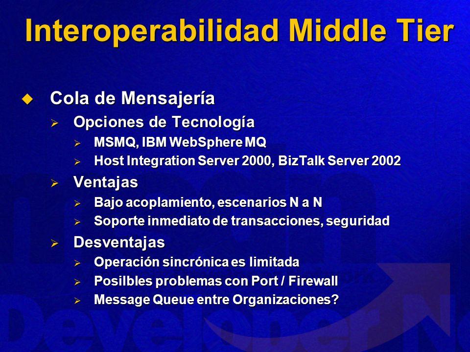 Interoperabilidad Middle Tier Cola de Mensajería Cola de Mensajería Opciones de Tecnología Opciones de Tecnología MSMQ, IBM WebSphere MQ MSMQ, IBM WebSphere MQ Host Integration Server 2000, BizTalk Server 2002 Host Integration Server 2000, BizTalk Server 2002 Ventajas Ventajas Bajo acoplamiento, escenarios N a N Bajo acoplamiento, escenarios N a N Soporte inmediato de transacciones, seguridad Soporte inmediato de transacciones, seguridad Desventajas Desventajas Operación sincrónica es limitada Operación sincrónica es limitada Posilbles problemas con Port / Firewall Posilbles problemas con Port / Firewall Message Queue entre Organizaciones.