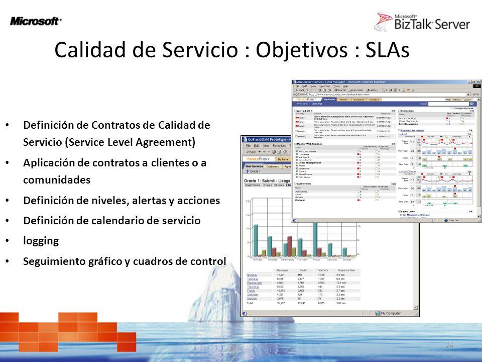 Calidad de Servicio : Objetivos : SLAs 24 Definición de Contratos de Calidad de Servicio (Service Level Agreement) Aplicación de contratos a clientes