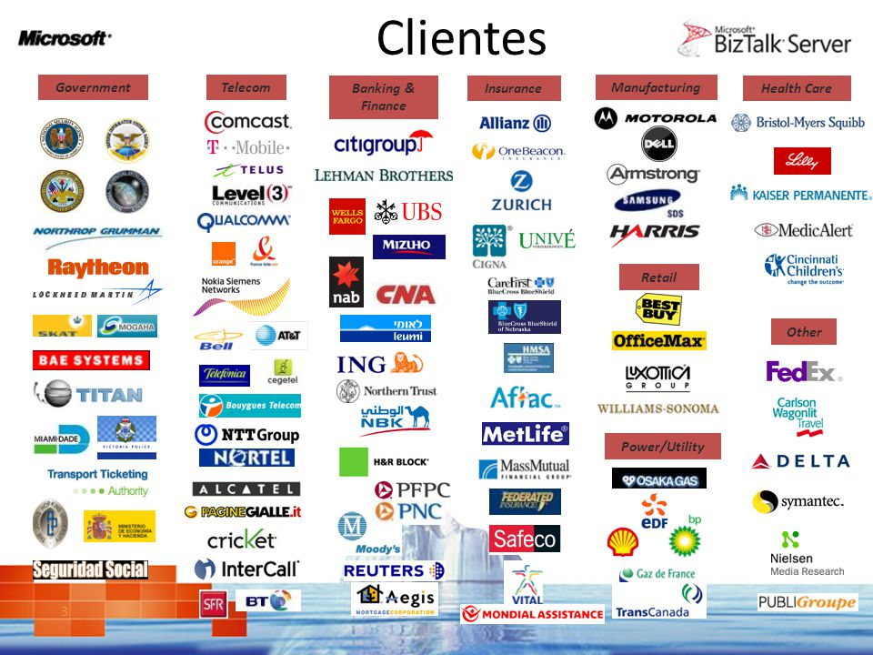 Amplio soporte del stack Microsoft – Visual Studio –.NET variations, WCF – BizTalk – System Center Ops Mgr – Amberpoint corre NATIVAMENTE en C# Version de AmberPoint paquetizada con Visual Studio AmberPoint es un Managed Partner – MS Gold Certified Partner – Premier Status VSIP (Visual Studio Industry Partner) – Charter member of MS SOA/ BPM Alliance (Biztalk Business Process Alliance Program) – Chartered Member of System Center (Partner) Alliance – Signed OEM Agreement to Build Web Service Management capabilities for OpsMgr (curremtly SCOM (Service Center Ops Manager) Member of BizTalk TAP (Technology Adaption Program) – Integrated with Microsoft LDAP Directory – Integrated with Oslo/Dublin Project (UDDI Microsoft Registry and Repository)