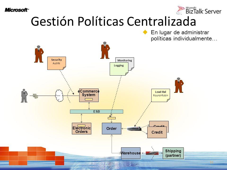 Gestión Políticas Centralizada 31 Electronic Orders Electronic Orders Warehouse Shipping (partner) Shipping (partner) Order eCommerce System eCommerce