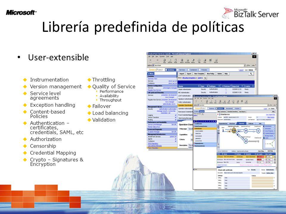 Librería predefinida de políticas User-extensible Instrumentation Version management Service level agreements Exception handling Content-based Policie