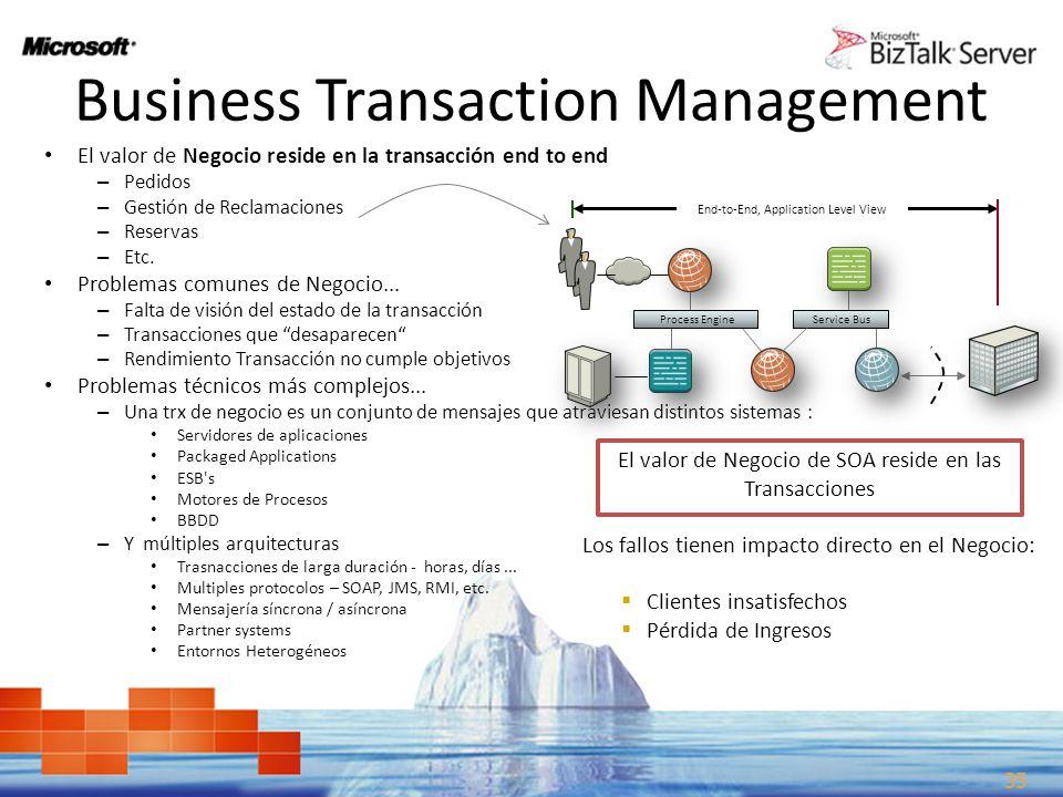 35 Business Transaction Management El valor de Negocio reside en la transacción end to end – Pedidos – Gestión de Reclamaciones – Reservas – Etc. Prob