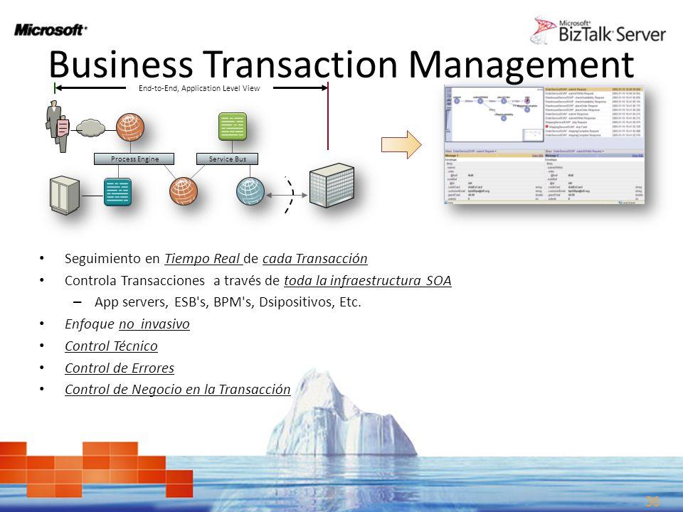 Seguimiento en Tiempo Real de cada Transacción Controla Transacciones a través de toda la infraestructura SOA – App servers, ESB's, BPM's, Dsipositivo