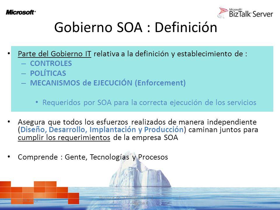 19 Gobierno SOA Runtime : Requisitos Definición y criterios de éxito ¿Qué servicios tenemos en nuestra red.