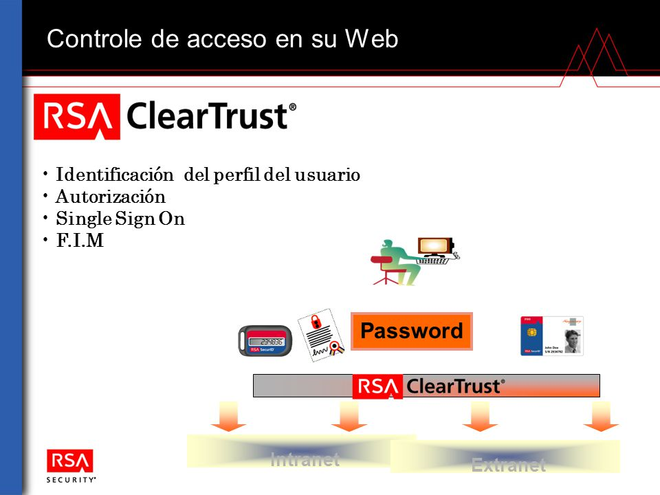 Controle de acceso en su Web IntranetExtranet Password Identificación del perfil del usuario Autorización Single Sign On F.I.M
