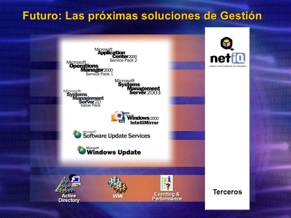 Futuro: Las próximas soluciones de Gestión Eventing & Performance WMI Active Directory Terceros