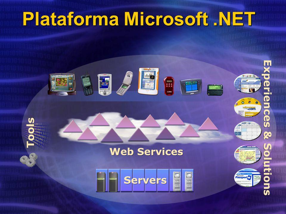 Plataforma Microsoft.NET