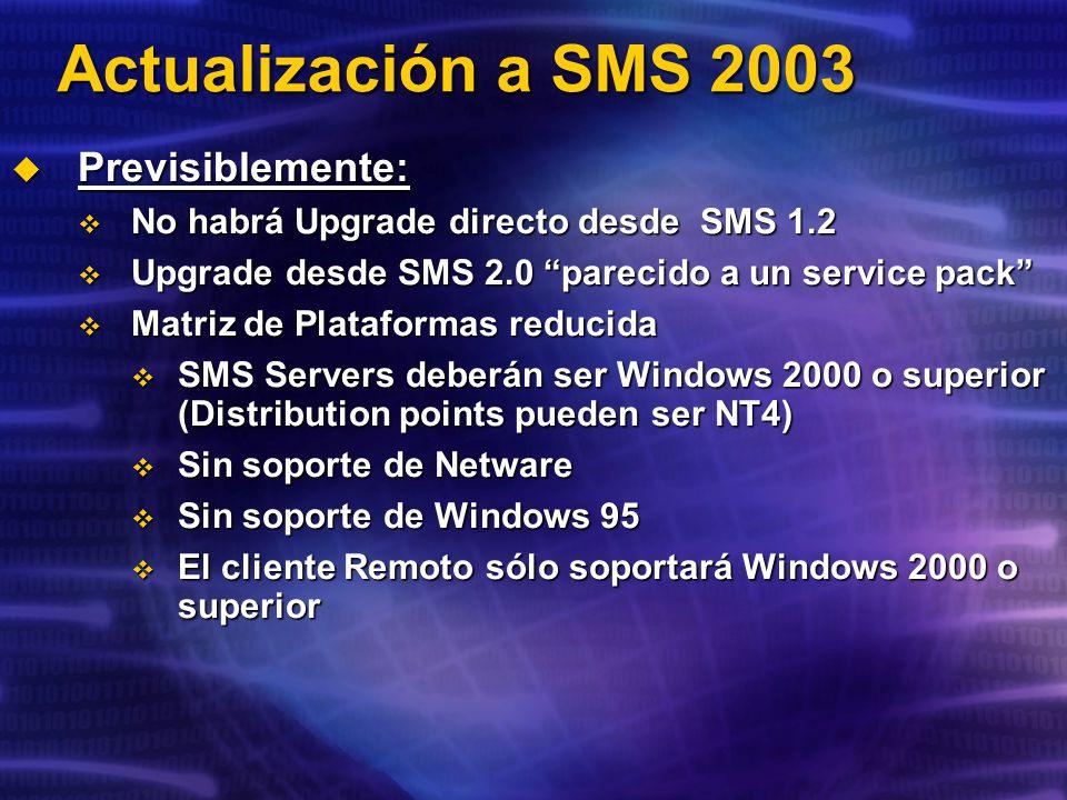 Actualización a SMS 2003 Previsiblemente: Previsiblemente: No habrá Upgrade directo desde SMS 1.2 No habrá Upgrade directo desde SMS 1.2 Upgrade desde SMS 2.0 parecido a un service pack Upgrade desde SMS 2.0 parecido a un service pack Matriz de Plataformas reducida Matriz de Plataformas reducida SMS Servers deberán ser Windows 2000 o superior (Distribution points pueden ser NT4) SMS Servers deberán ser Windows 2000 o superior (Distribution points pueden ser NT4) Sin soporte de Netware Sin soporte de Netware Sin soporte de Windows 95 Sin soporte de Windows 95 El cliente Remoto sólo soportará Windows 2000 o superior El cliente Remoto sólo soportará Windows 2000 o superior