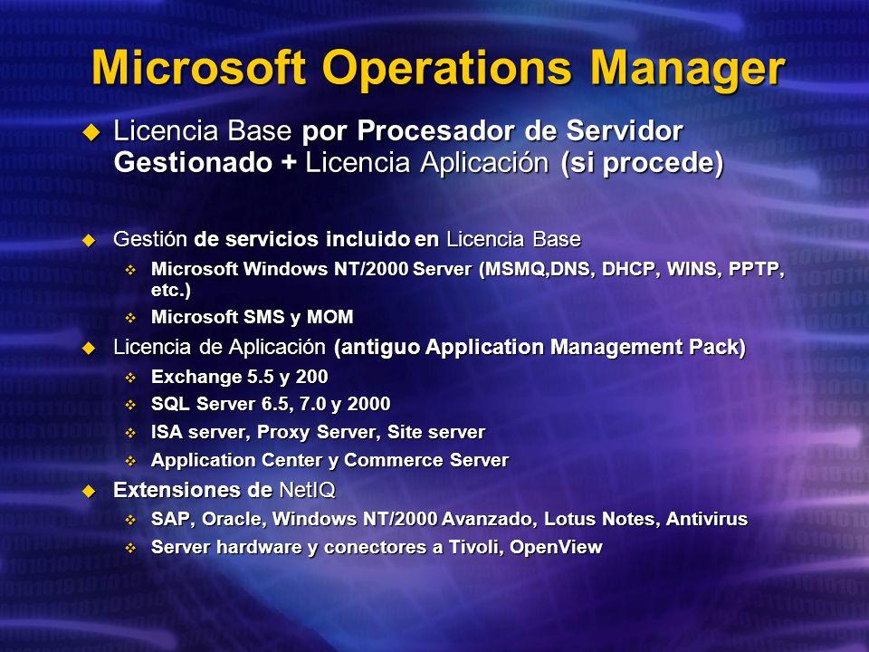 Microsoft Operations Manager Licencia Base por Procesador de Servidor Gestionado + Licencia Aplicación (si procede) Licencia Base por Procesador de Servidor Gestionado + Licencia Aplicación (si procede) Gestión de servicios incluido en Licencia Base Gestión de servicios incluido en Licencia Base Microsoft Windows NT/2000 Server (MSMQ,DNS, DHCP, WINS, PPTP, etc.) Microsoft Windows NT/2000 Server (MSMQ,DNS, DHCP, WINS, PPTP, etc.) Microsoft SMS y MOM Microsoft SMS y MOM Licencia de Aplicación (antiguo Application Management Pack) Licencia de Aplicación (antiguo Application Management Pack) Exchange 5.5 y 200 Exchange 5.5 y 200 SQL Server 6.5, 7.0 y 2000 SQL Server 6.5, 7.0 y 2000 ISA server, Proxy Server, Site server ISA server, Proxy Server, Site server Application Center y Commerce Server Application Center y Commerce Server Extensiones de NetIQ Extensiones de NetIQ SAP, Oracle, Windows NT/2000 Avanzado, Lotus Notes, Antivirus SAP, Oracle, Windows NT/2000 Avanzado, Lotus Notes, Antivirus Server hardware y conectores a Tivoli, OpenView Server hardware y conectores a Tivoli, OpenView