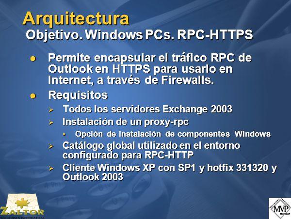 Arquitectura Objetivo. Windows PCs. RPC-HTTPS Permite encapsular el tráfico RPC de Outlook en HTTPS para usarlo en Internet, a través de Firewalls. Pe