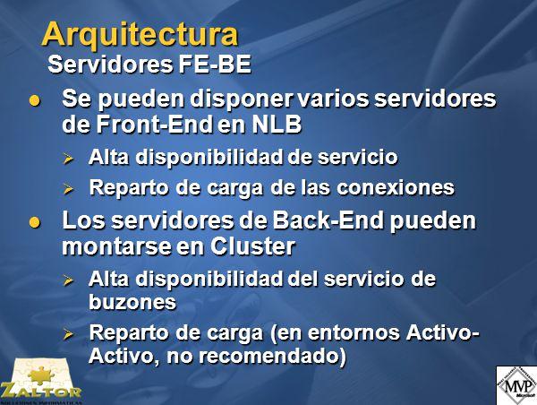 Arquitectura Servidores FE-BE Se pueden disponer varios servidores de Front-End en NLB Se pueden disponer varios servidores de Front-End en NLB Alta disponibilidad de servicio Alta disponibilidad de servicio Reparto de carga de las conexiones Reparto de carga de las conexiones Los servidores de Back-End pueden montarse en Cluster Los servidores de Back-End pueden montarse en Cluster Alta disponibilidad del servicio de buzones Alta disponibilidad del servicio de buzones Reparto de carga (en entornos Activo- Activo, no recomendado) Reparto de carga (en entornos Activo- Activo, no recomendado)