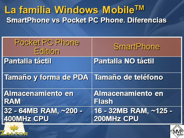 La familia Windows Mobile TM SmartPhone vs Pocket PC Phone.