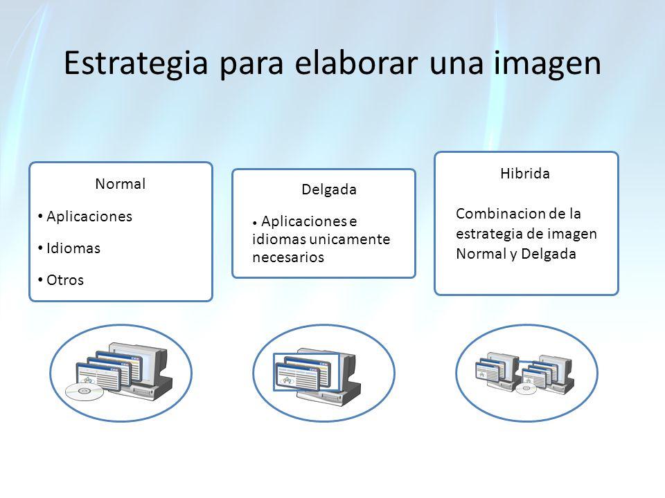 Estrategia para elaborar una imagen Delgada Aplicaciones e idiomas unicamente necesarios Normal Aplicaciones Idiomas Otros Hibrida Combinacion de la e