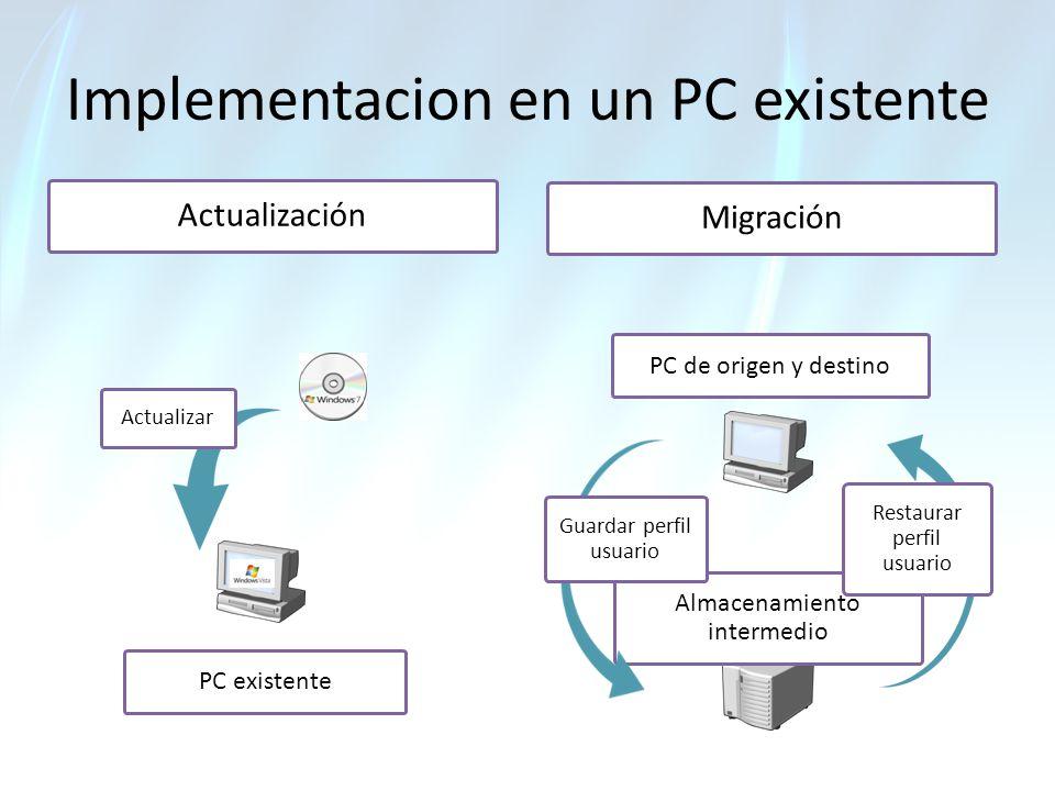 Implementacion en un PC existente Migración PC de origen y destino Almacenamiento intermedio Guardar perfil usuario Restaurar perfil usuario Actualiza