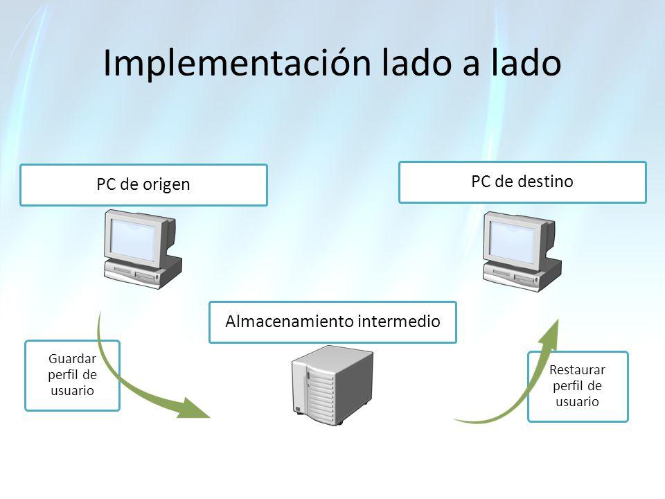 Implementación lado a lado PC de origenAlmacenamiento intermedioPC de destino Restaurar perfil de usuario Guardar perfil de usuario