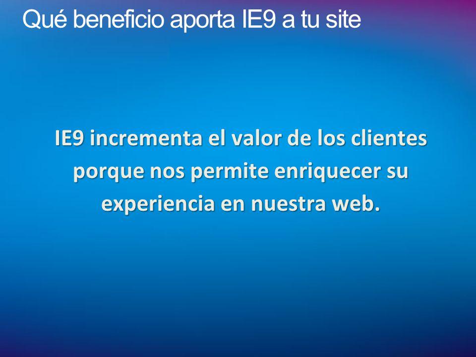 Qué beneficio aporta IE9 a tu site IE9 incrementa el valor de los clientes porque nos permite enriquecer su experiencia en nuestra web.